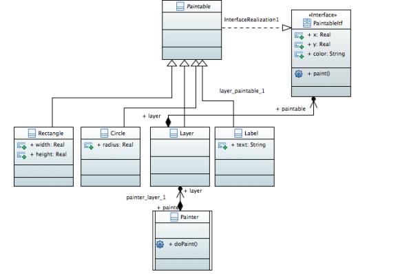 Accessor Uml Diagram Wiring Diagram